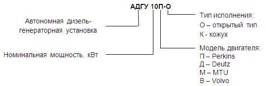 Автономная дизель-генераторная установка АДГУ 10П-0
